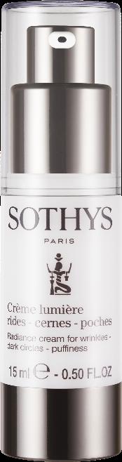 Sothys Launch- EYE CONTOUR -beautifuljobs